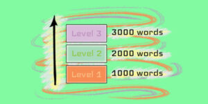 Test in Levels
